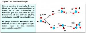 F.2.21. Hidrólisis agua