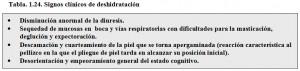 T.1.24. Signos clínicos deshidratación