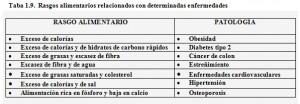 T.1.9. Alimentación Enfermedades