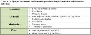 Tabla 4.13. Menú dieta semilíquida enfermedad inflamatoria intestinal