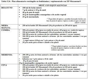 Tabla 5.26. Plan alimentario restringido en fenilalanina