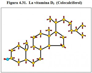 Figura 4.31. Vitamina D