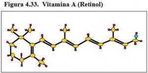 Figura 4.33. Vitamina A