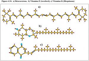 Figura 4.34. Betacaroteno, Vitamina E, Vitamina K