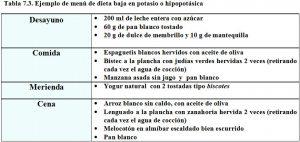 tabla-7-3-dieta-hipopotasica