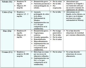 tabla-7-30-2-tabla-resumen-minerales